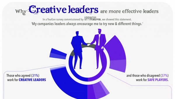 Creative Leaders